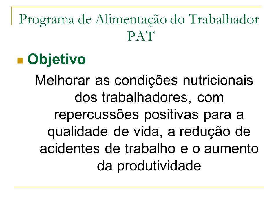 Programa de Alimentação do Trabalhador PAT Objetivo Melhorar as condições nutricionais dos trabalhadores, com repercussões positivas para a qualidade
