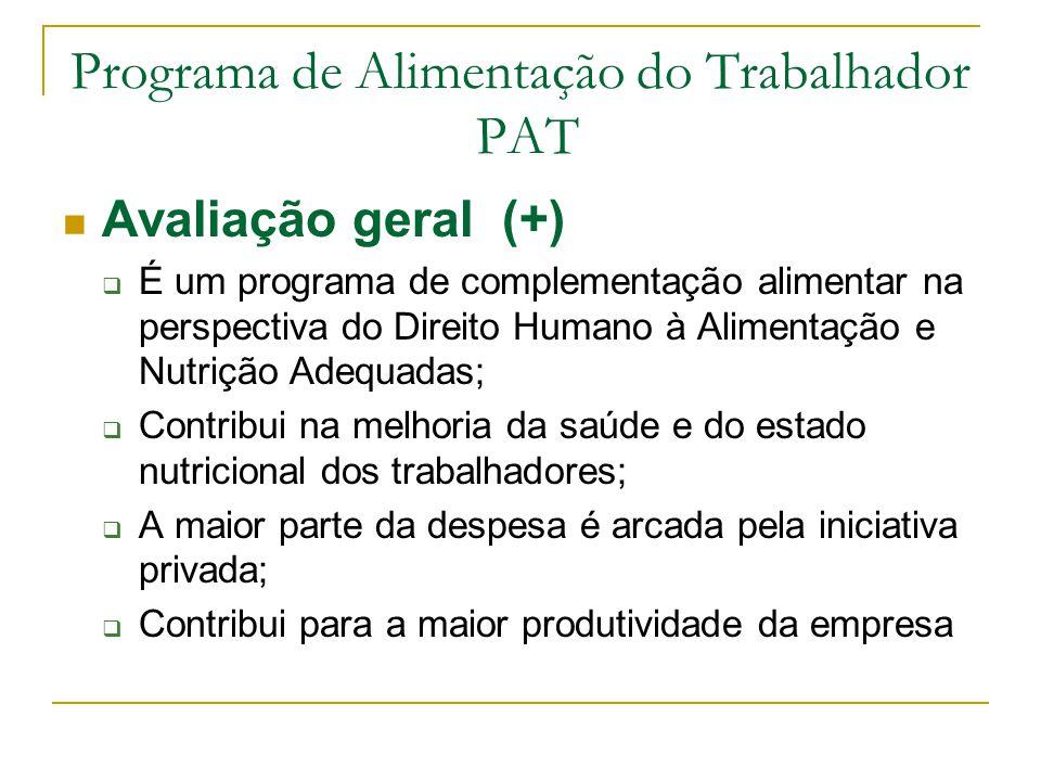 Programa de Alimentação do Trabalhador PAT Avaliação geral (+)  É um programa de complementação alimentar na perspectiva do Direito Humano à Alimenta