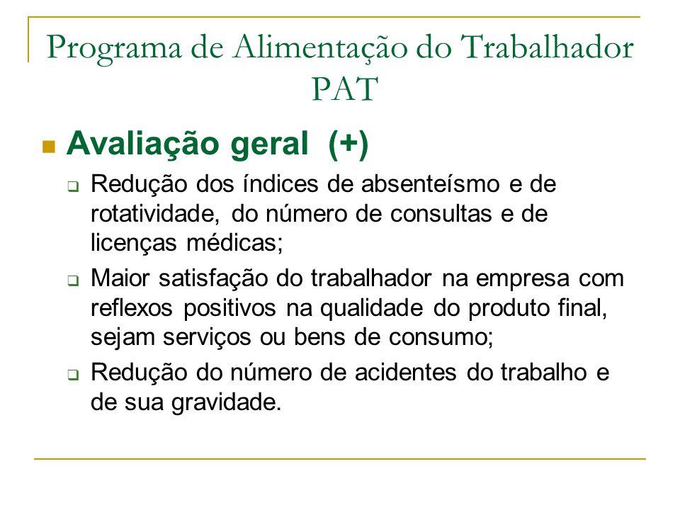 Programa de Alimentação do Trabalhador PAT Avaliação geral (+)  Redução dos índices de absenteísmo e de rotatividade, do número de consultas e de lic