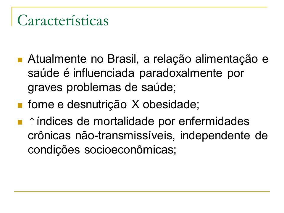 Características Atualmente no Brasil, a relação alimentação e saúde é influenciada paradoxalmente por graves problemas de saúde; fome e desnutrição X