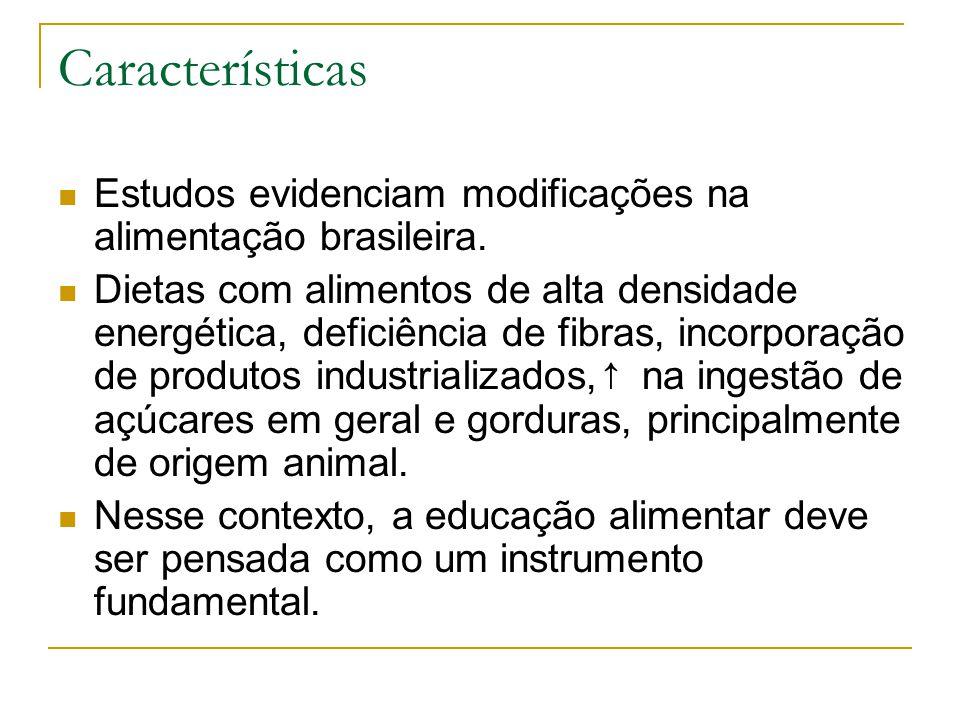 Características Estudos evidenciam modificações na alimentação brasileira. Dietas com alimentos de alta densidade energética, deficiência de fibras, i
