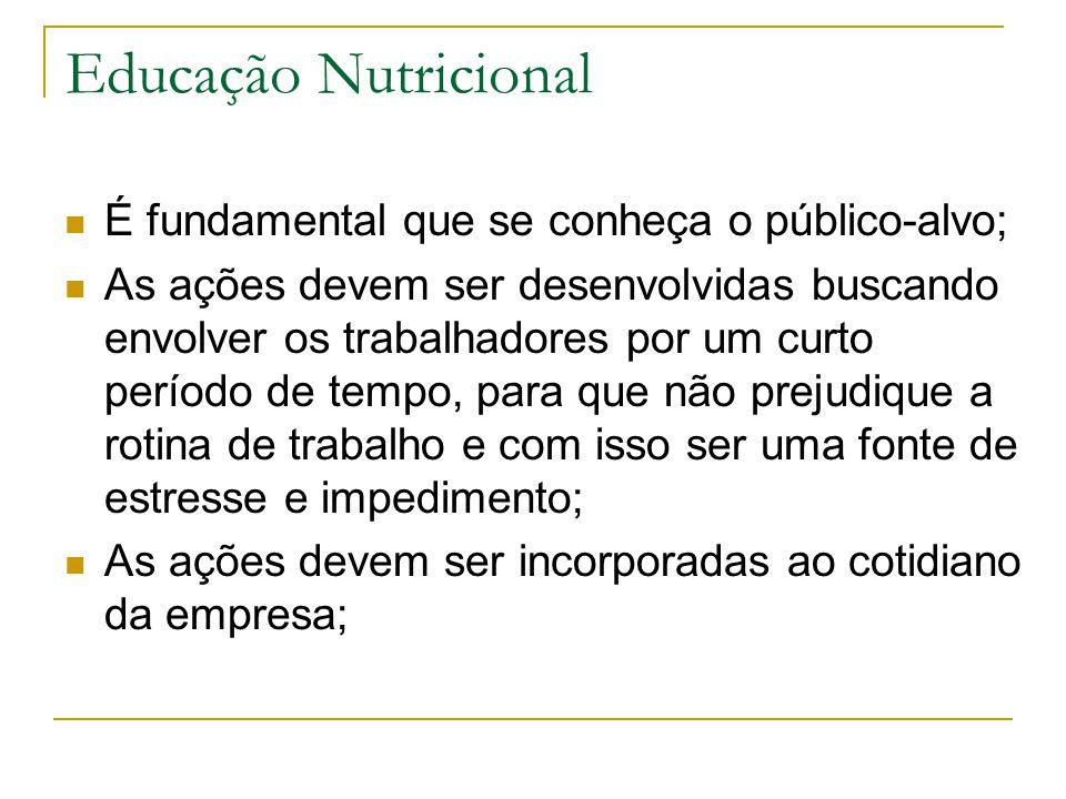 Educação Nutricional É fundamental que se conheça o público-alvo; As ações devem ser desenvolvidas buscando envolver os trabalhadores por um curto per