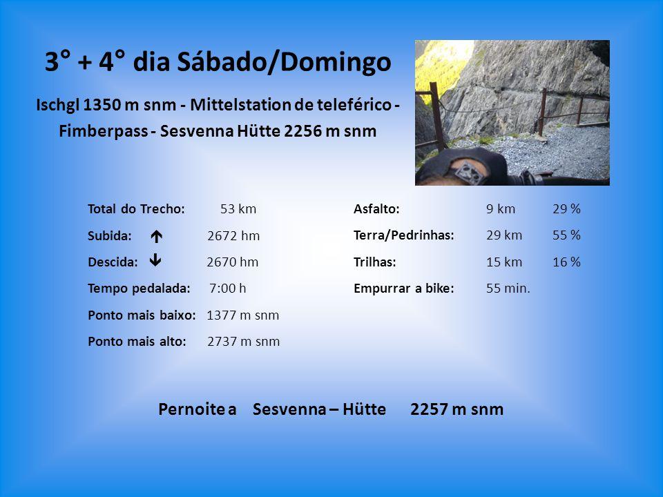 Total do Trecho:53 km Subida:  2672 hm Descida:  2670 hm Tempo pedalada: 7:00 h Ponto mais baixo: 1377 m snm Ponto mais alto: 2737 m snm Asfalto:9 k