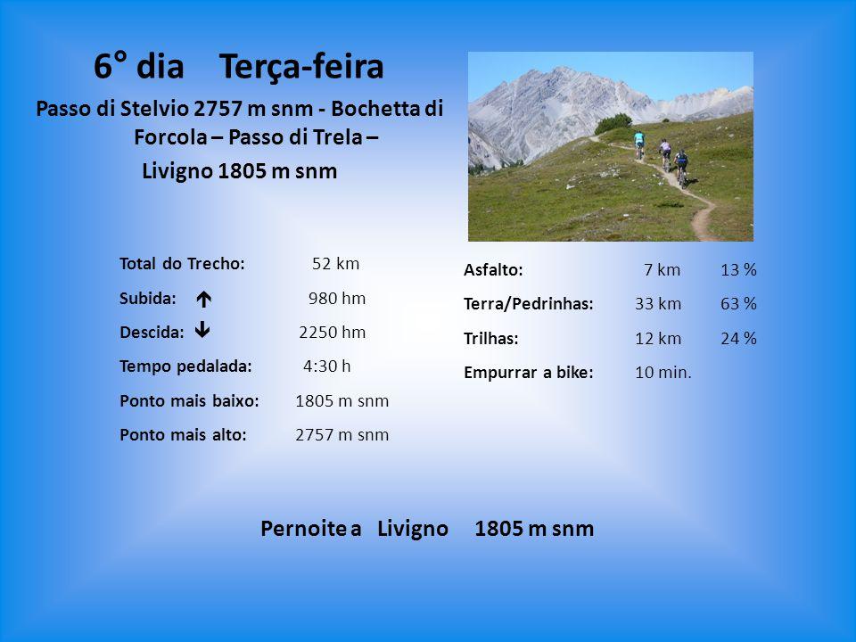Total do Trecho: 52 km Subida:  980 hm Descida:  2250 hm Tempo pedalada: 4:30 h Ponto mais baixo: 1805 m snm Ponto mais alto: 2757 m snm Asfalto: 7