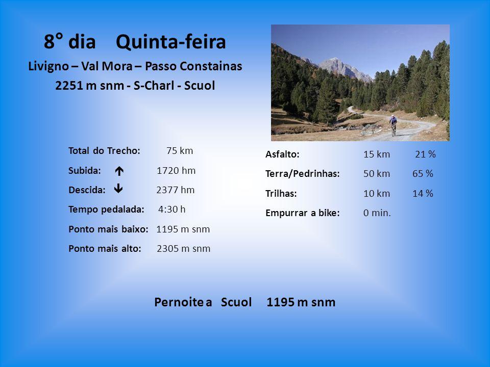 Total do Trecho:75 km Subida:  1720 hm Descida:  2377 hm Tempo pedalada: 4:30 h Ponto mais baixo: 1195 m snm Ponto mais alto: 2305 m snm Asfalto: 15
