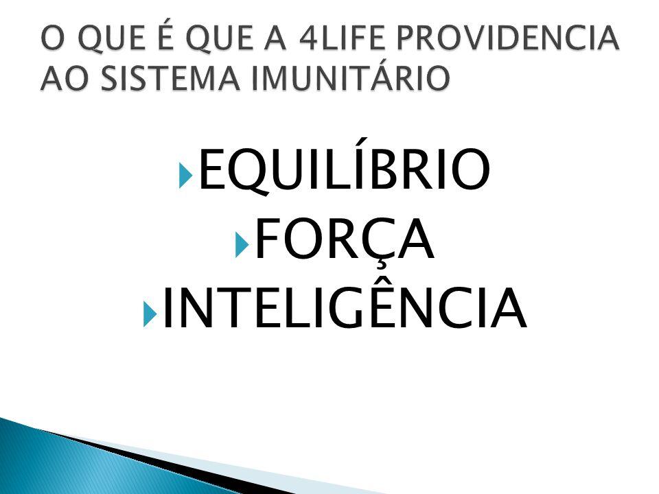  EQUILÍBRIO  FORÇA  INTELIGÊNCIA
