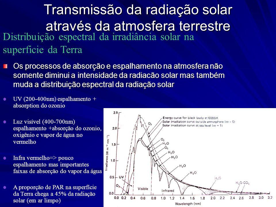 Os processos de absorção e espalhamento na atmosfera não somente diminui a intensidade da radiacão solar mas também muda a distribuição espectral da r