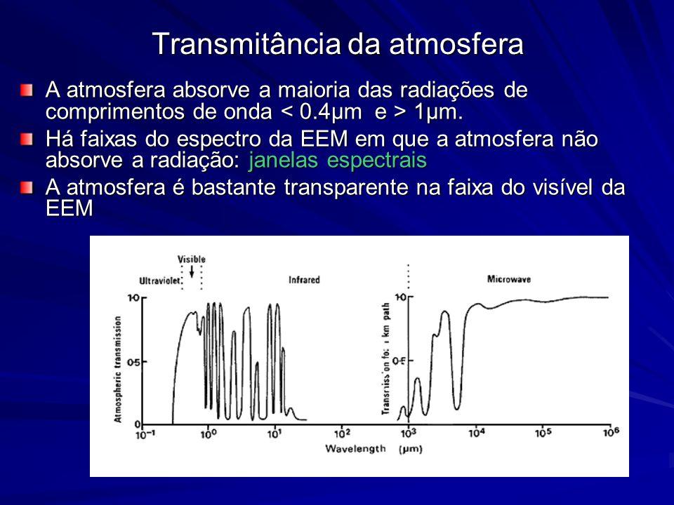 Transmitância da atmosfera A atmosfera absorve a maioria das radiações de comprimentos de onda 1μm. Há faixas do espectro da EEM em que a atmosfera nã