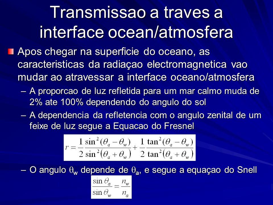 Apos chegar na superficie do oceano, as caracteristicas da radiaçao electromagnetica vao mudar ao atravessar a interface oceano/atmosfera –A proporcao
