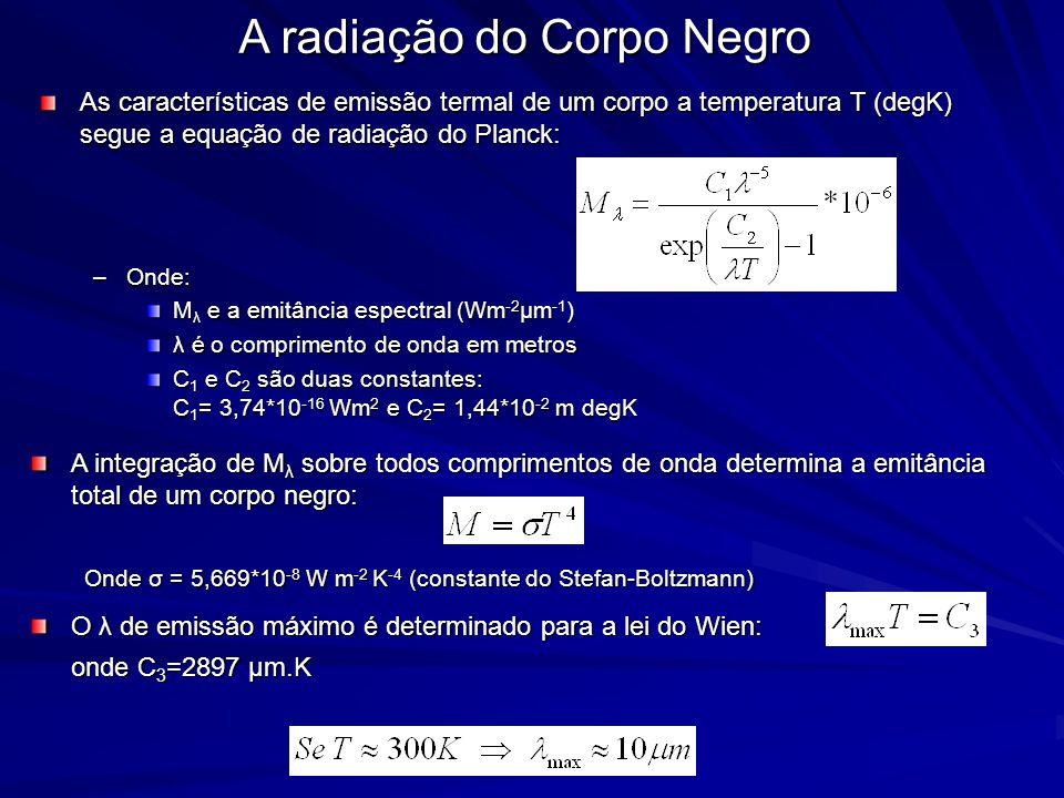 A integração de M λ sobre todos comprimentos de onda determina a emitância total de um corpo negro: Onde σ = 5,669*10 -8 W m -2 K -4 (constante do Stefan-Boltzmann) O λ de emissão máximo é determinado para a lei do Wien: onde C 3 =2897 μm.K As características de emissão termal de um corpo a temperatura T (degK) segue a equação de radiação do Planck: –Onde: M λ e a emitância espectral (Wm -2 μm -1 ) λ é o comprimento de onda em metros C 1 e C 2 são duas constantes: C 1 = 3,74*10 -16 Wm 2 e C 2 = 1,44*10 -2 m degK A radiação do Corpo Negro