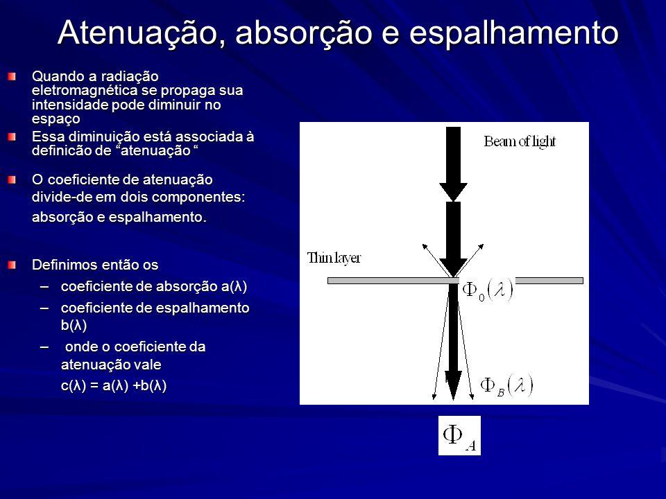 Quando a radiação eletromagnética se propaga sua intensidade pode diminuir no espaço Essa diminuição está associada à definicão de atenuação O coeficiente de atenuação divide-de em dois componentes: absorção e espalhamento.