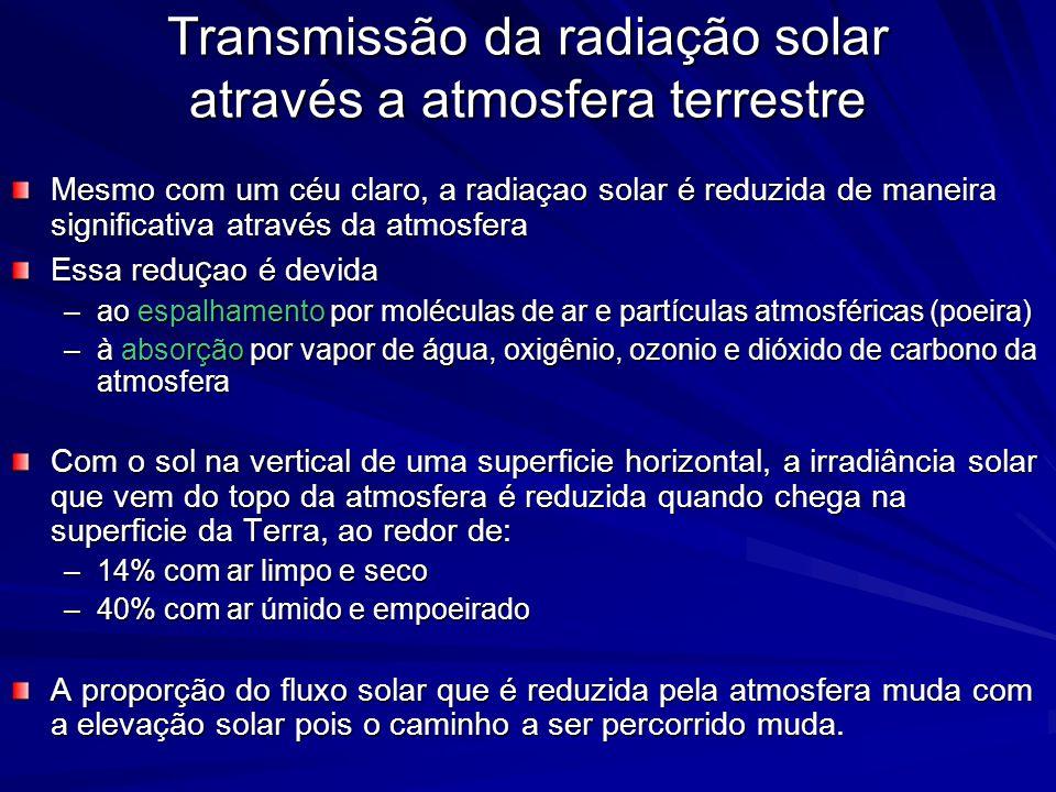 Transmissão da radiação solar através a atmosfera terrestre Mesmo com um céu claro, a radiaçao solar é reduzida de maneira significativa através da atmosfera Essa redu ç ao é devida –ao espalhamento por moléculas de ar e partículas atmosféricas (poeira) –à absorção por vapor de água, oxigênio, ozonio e dióxido de carbono da atmosfera Com o sol na vertical de uma superficie horizontal, a irradiância solar que vem do topo da atmosfera é reduzida quando chega na superficie da Terra, ao redor de: –14% com ar limpo e seco –40% com ar úmido e empoeirado A proporção do fluxo solar que é reduzida pela atmosfera muda com a elevação solar pois o caminho a ser percorrido muda.