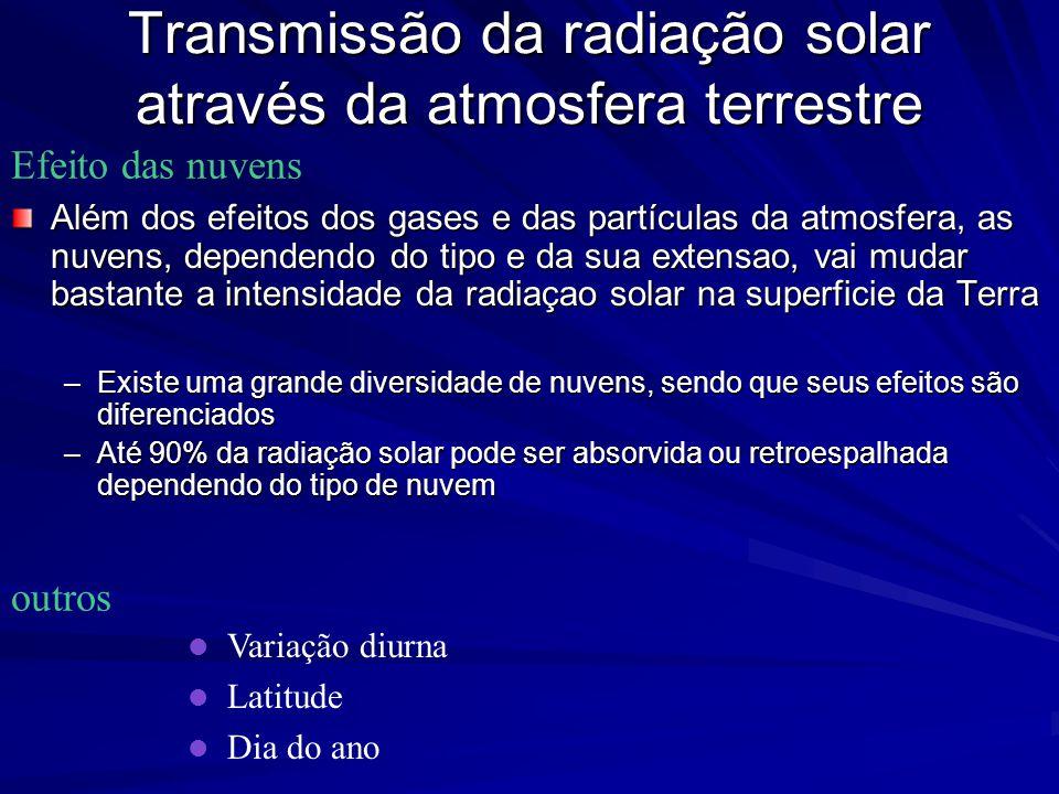 Os processos de absorção e espalhamento na atmosfera não somente diminui a intensidade da radiacão solar mas também muda a distribuição espectral da radiação solar Distribuição espectral da irradiância solar na superficie da Terra UV (200-400nm) espalhamento + absorption do ozonio Luz visível (400-700nm) espalhamento +absorção do ozonio, oxigênio e vapor de água no vermelho Infra vermelho=> pouco espalhamento mas importantes faixas de absorção do vapor da água A proporção de PAR na superfície da Terra chega a 45% da radiação solar (em ar limpo)