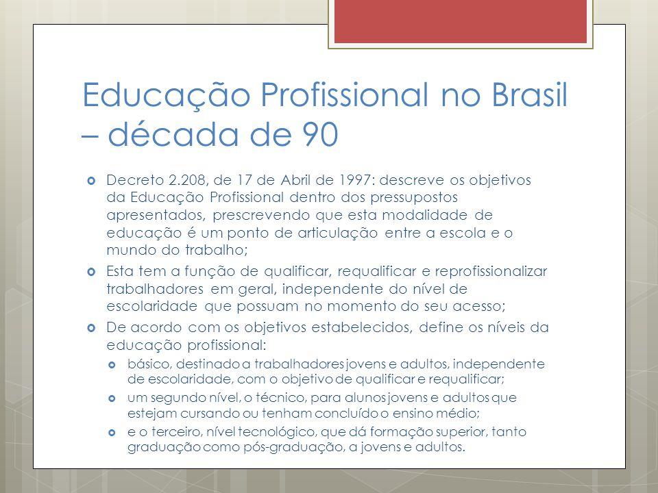 Educação Profissional no Brasil – década de 90  Decreto 2.208, de 17 de Abril de 1997: descreve os objetivos da Educação Profissional dentro dos pres
