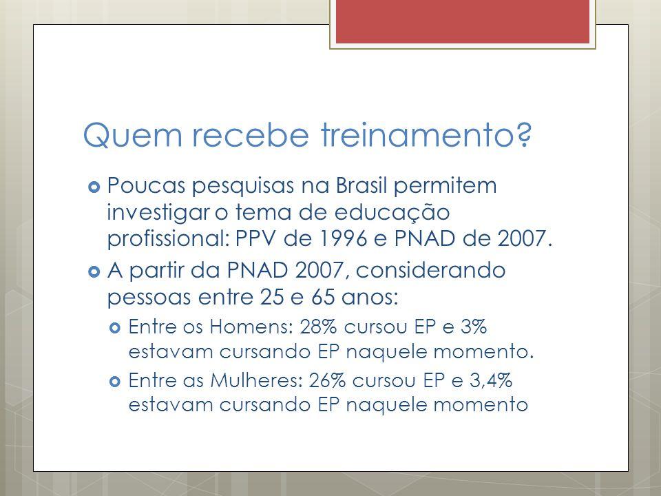 Quem recebe treinamento?  Poucas pesquisas na Brasil permitem investigar o tema de educação profissional: PPV de 1996 e PNAD de 2007.  A partir da P