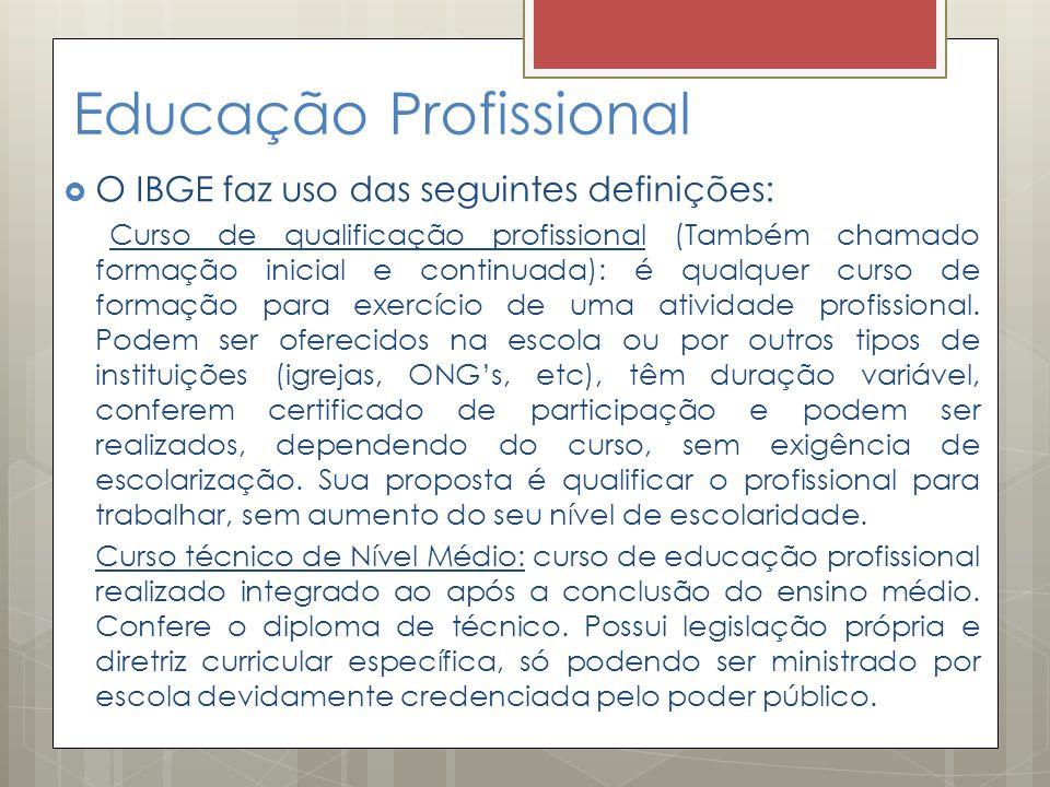 Educação Profissional  O IBGE faz uso das seguintes definições: Curso de qualificação profissional (Também chamado formação inicial e continuada): é