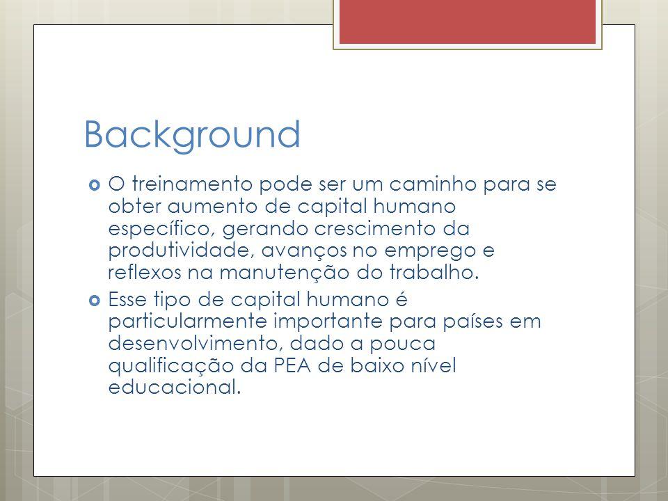 Background  O treinamento pode ser um caminho para se obter aumento de capital humano específico, gerando crescimento da produtividade, avanços no em