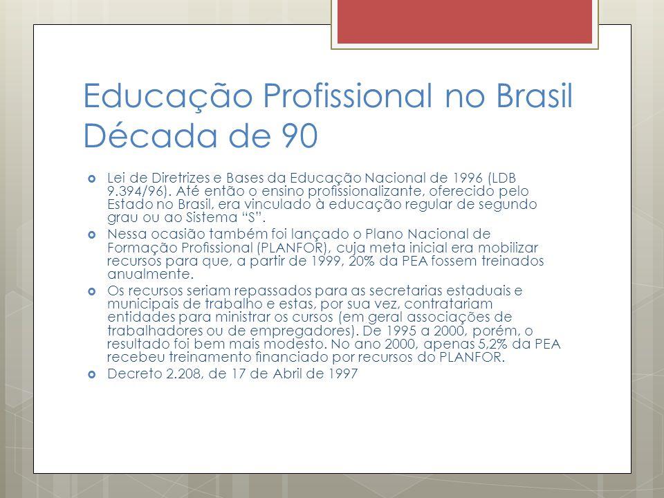 Educação Profissional no Brasil – década de 90  Decreto 2.208, de 17 de Abril de 1997: descreve os objetivos da Educação Profissional dentro dos pressupostos apresentados, prescrevendo que esta modalidade de educação é um ponto de articulação entre a escola e o mundo do trabalho;  Esta tem a função de qualificar, requalificar e reprofissionalizar trabalhadores em geral, independente do nível de escolaridade que possuam no momento do seu acesso;  De acordo com os objetivos estabelecidos, define os níveis da educação profissional:  básico, destinado a trabalhadores jovens e adultos, independente de escolaridade, com o objetivo de qualificar e requalificar;  um segundo nível, o técnico, para alunos jovens e adultos que estejam cursando ou tenham concluído o ensino médio;  e o terceiro, nível tecnológico, que dá formação superior, tanto graduação como pós-graduação, a jovens e adultos.