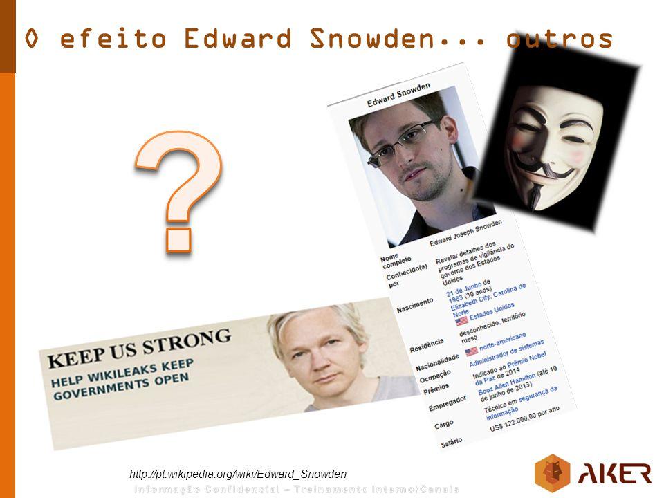 http://pt.wikipedia.org/wiki/Edward_Snowden O efeito Edward Snowden... outros