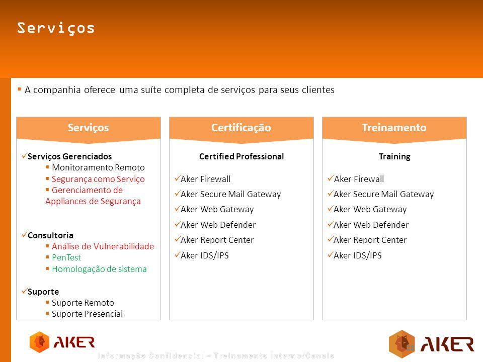 Serviços Serviços Gerenciados  Monitoramento Remoto  Segurança como Serviço  Gerenciamento de Appliances de Segurança Consultoria  Análise de Vuln