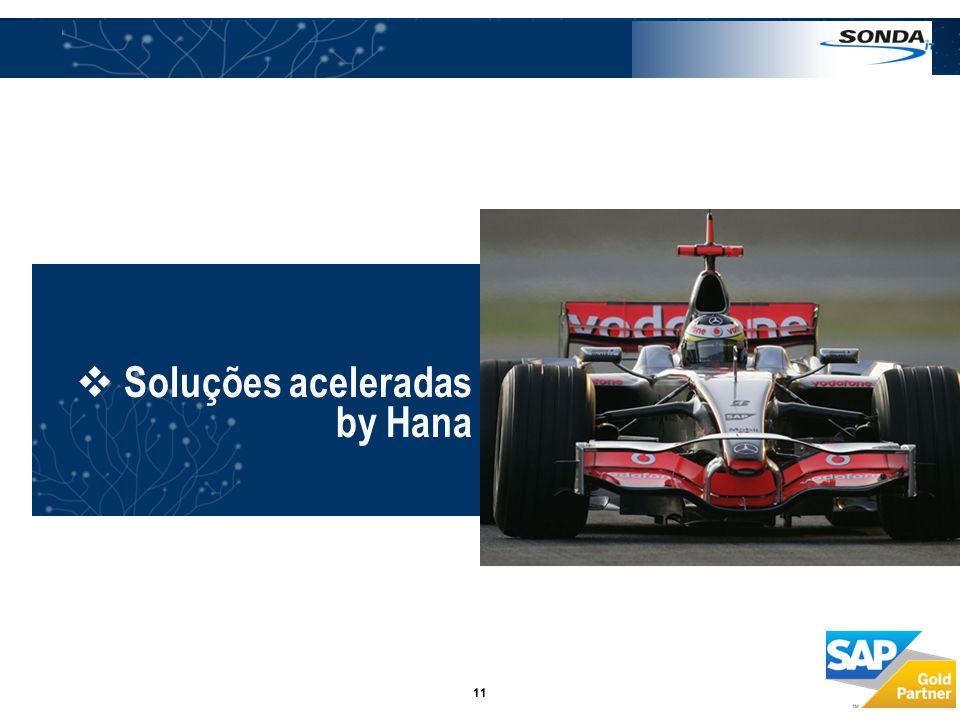  Soluções aceleradas by Hana 11