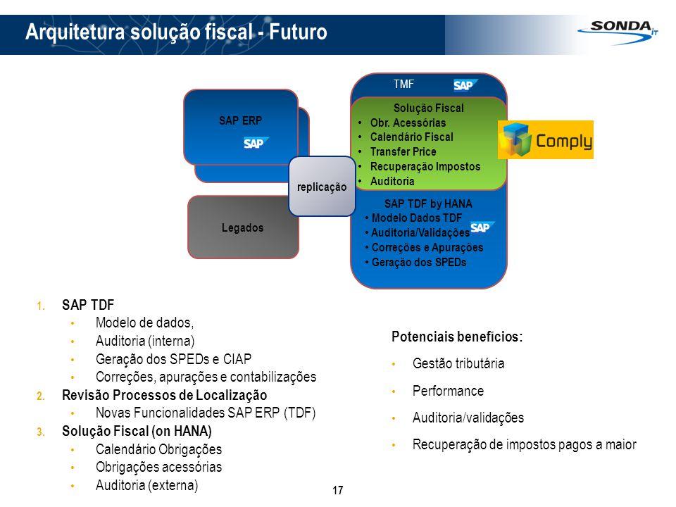 17 Arquitetura solução fiscal - Futuro SAP ERP Legados SAP TDF by HANA Modelo Dados TDF Auditoria/Validações Correções e Apurações Geração dos SPEDs S