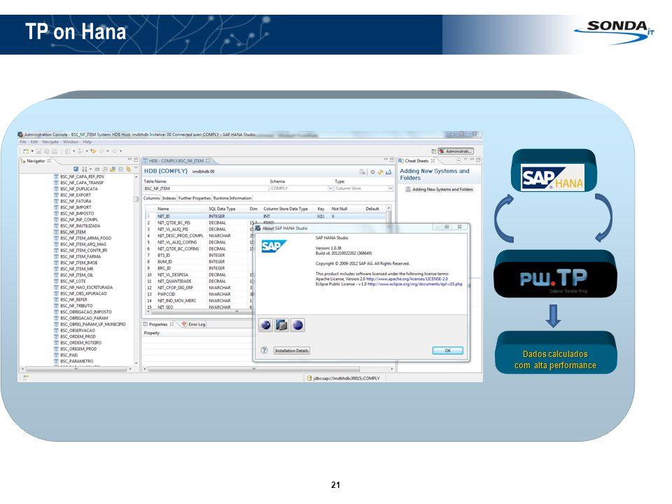 21 TP on Hana Dados calculados Dados calculados com alta performance com alta performance