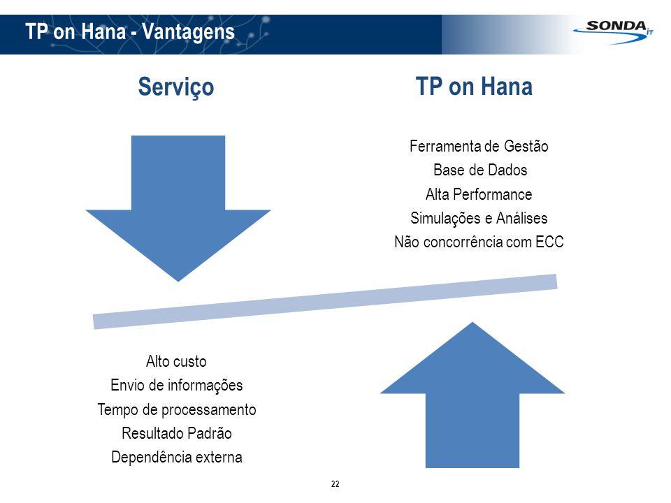 Ferramenta de Gestão Base de Dados Alta Performance Simulações e Análises Não concorrência com ECC Alto custo Envio de informações Tempo de processame