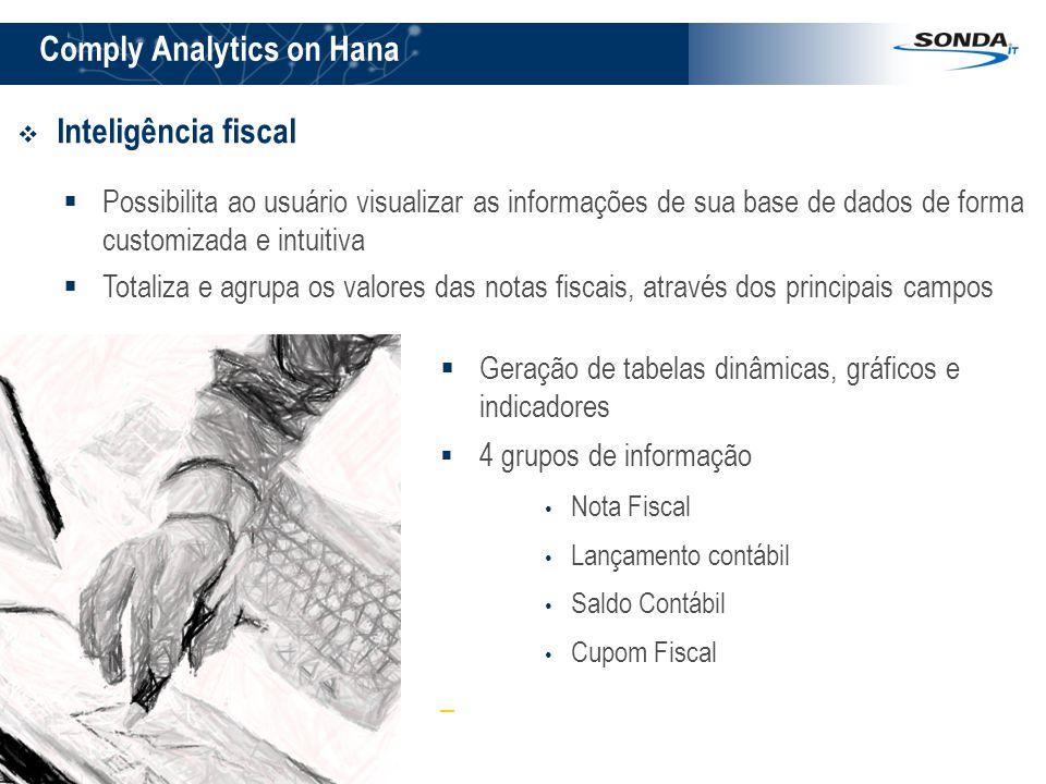  Inteligência fiscal  Possibilita ao usuário visualizar as informações de sua base de dados de forma customizada e intuitiva  Totaliza e agrupa os