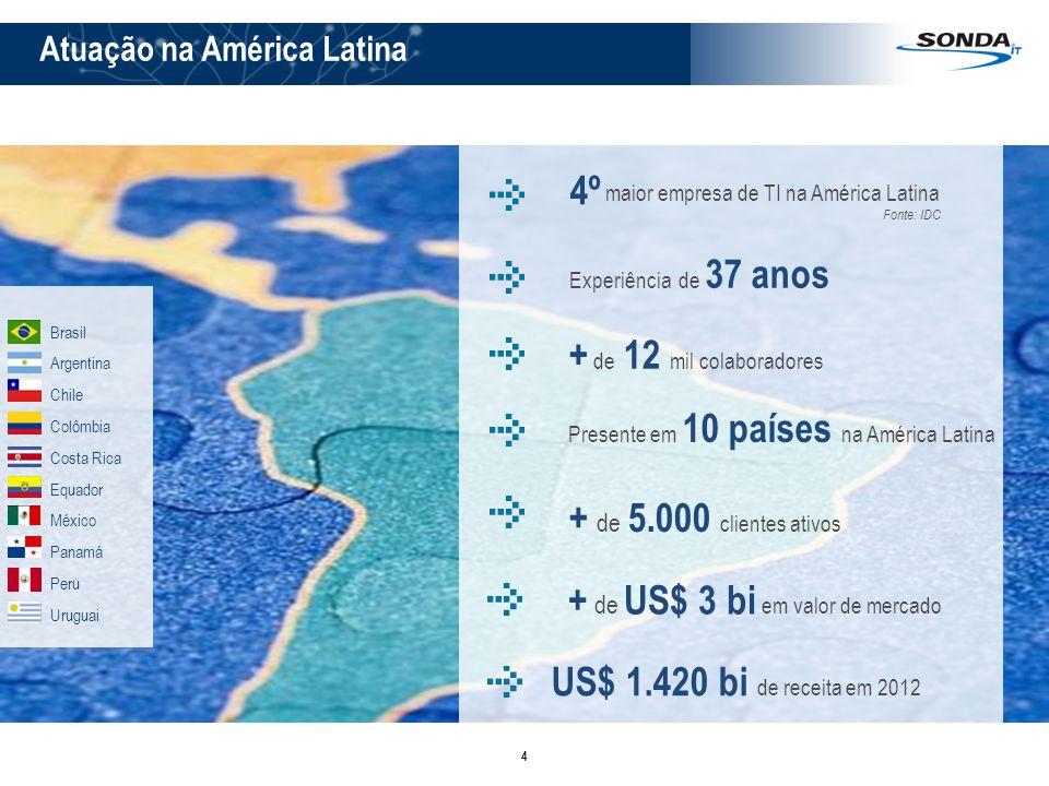 4 Atuação na América Latina Brasil Argentina Chile Colômbia Costa Rica Equador México Panamá Peru Uruguai 4º maior empresa de TI na América Latina + d