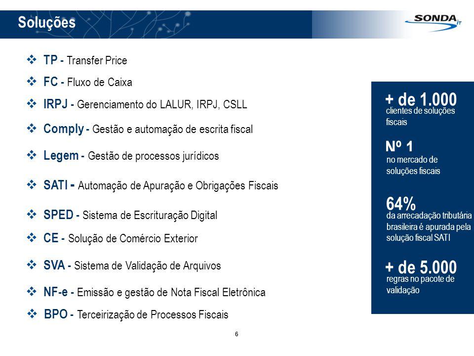 6 Soluções  TP - Transfer Price  FC - Fluxo de Caixa  Comply - Gestão e automação de escrita fiscal  Legem - Gestão de processos jurídicos  IRPJ