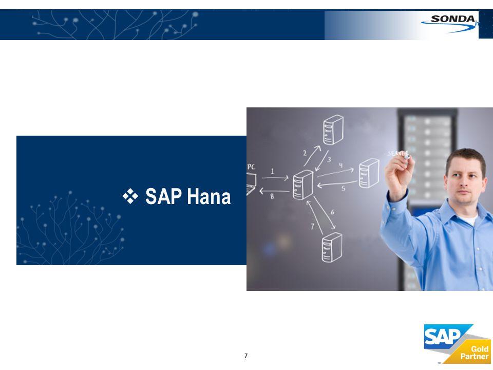  SAP Hana 7