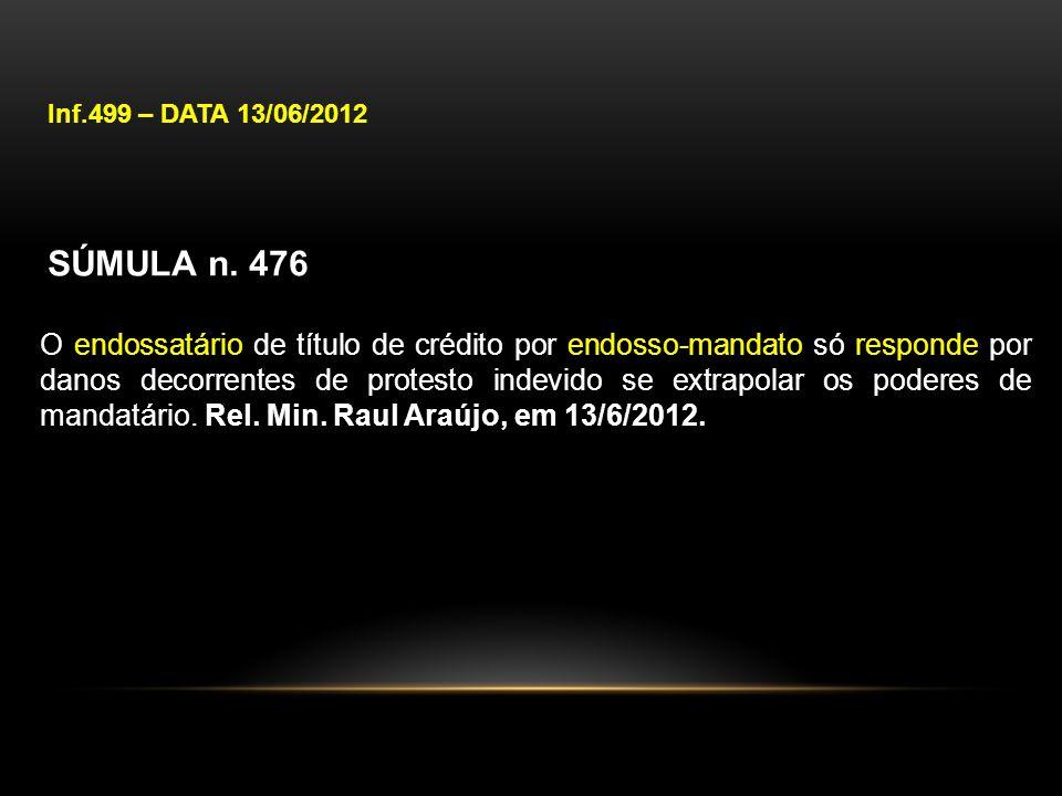 Inf.499 – DATA 13/06/2012 SÚMULA n. 476 O endossatário de título de crédito por endosso-mandato só responde por danos decorrentes de protesto indevido