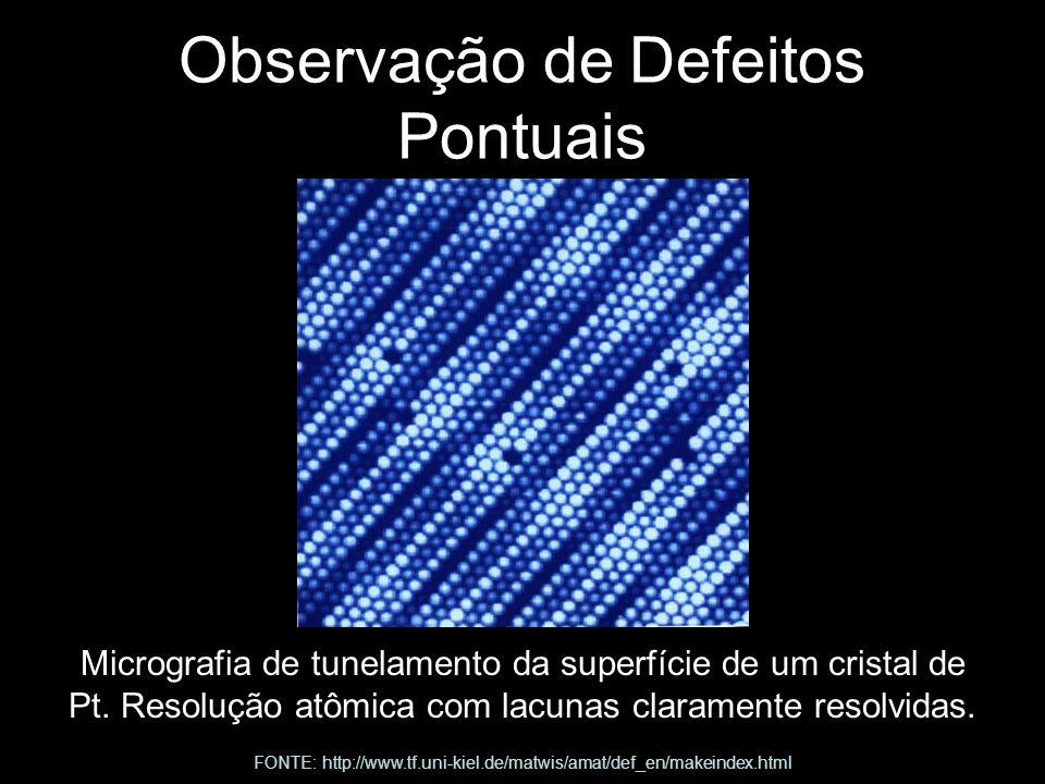 Observação de Defeitos Pontuais Micrografia de tunelamento da superfície de um cristal de Pt. Resolução atômica com lacunas claramente resolvidas. FON