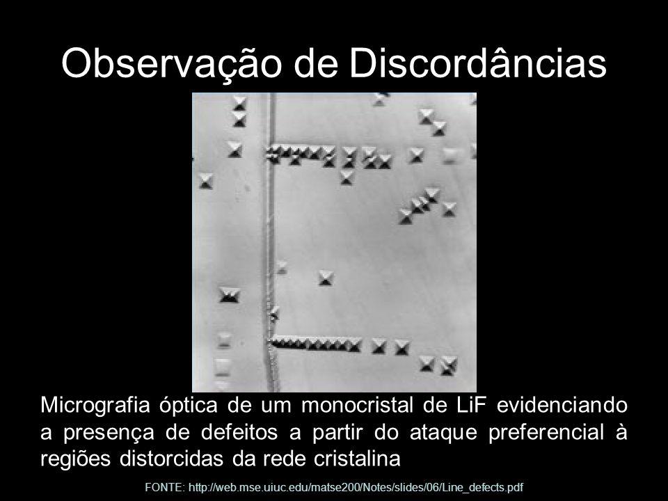 FONTE: http://web.mse.uiuc.edu/matse200/Notes/slides/06/Line_defects.pdf Observação de Discordâncias Micrografia óptica de um monocristal de LiF evide