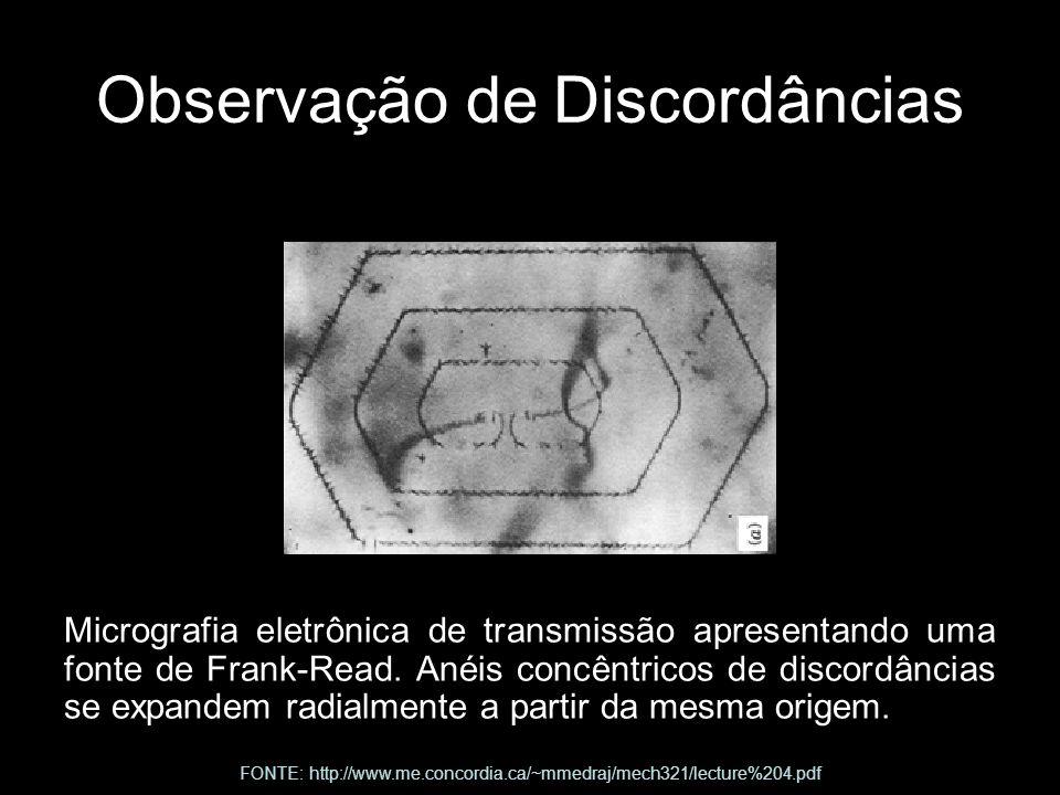 Observação de Discordâncias Micrografia eletrônica de transmissão apresentando uma fonte de Frank-Read. Anéis concêntricos de discordâncias se expande