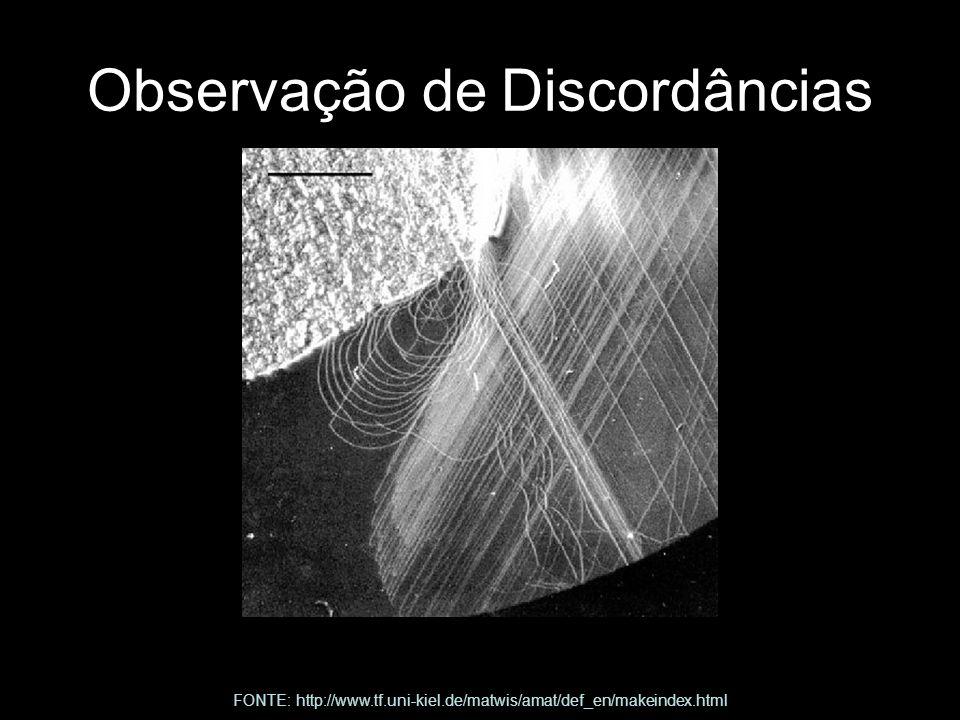Observação de Discordâncias FONTE: http://www.tf.uni-kiel.de/matwis/amat/def_en/makeindex.html