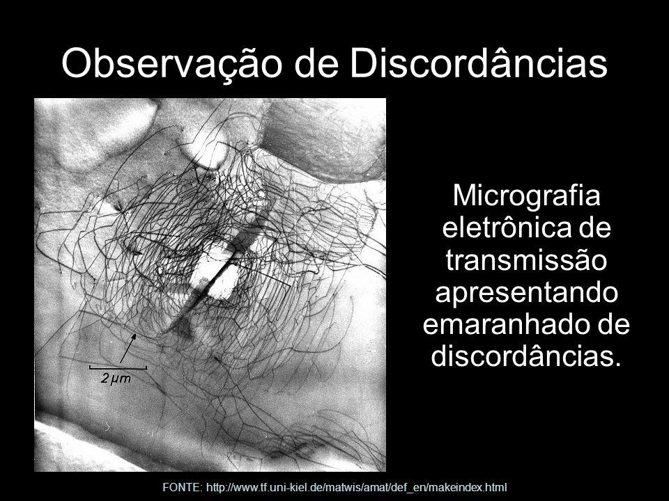 Observação de Discordâncias Micrografia eletrônica de transmissão apresentando emaranhado de discordâncias. FONTE: http://www.tf.uni-kiel.de/matwis/am