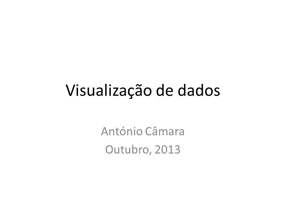 Visualização de dados António Câmara Outubro, 2013