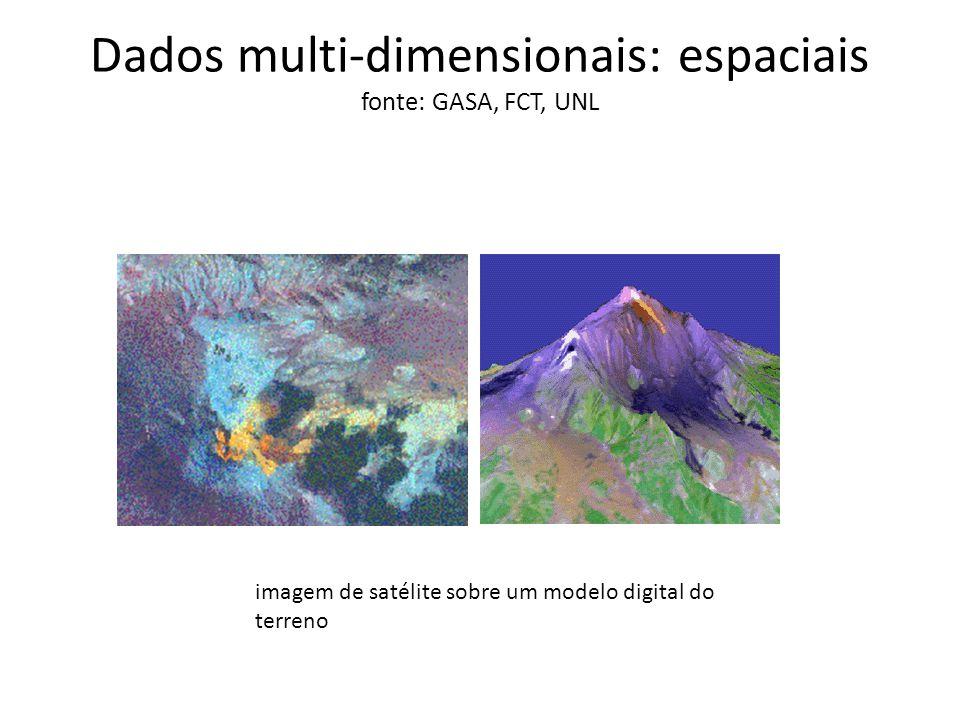 Dados multi-dimensionais: espaciais fonte: GASA, FCT, UNL imagem de satélite sobre um modelo digital do terreno