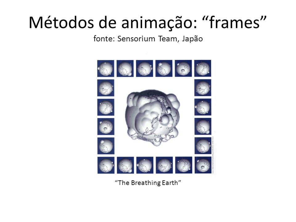 Métodos de animação: frames fonte: Sensorium Team, Japão The Breathing Earth