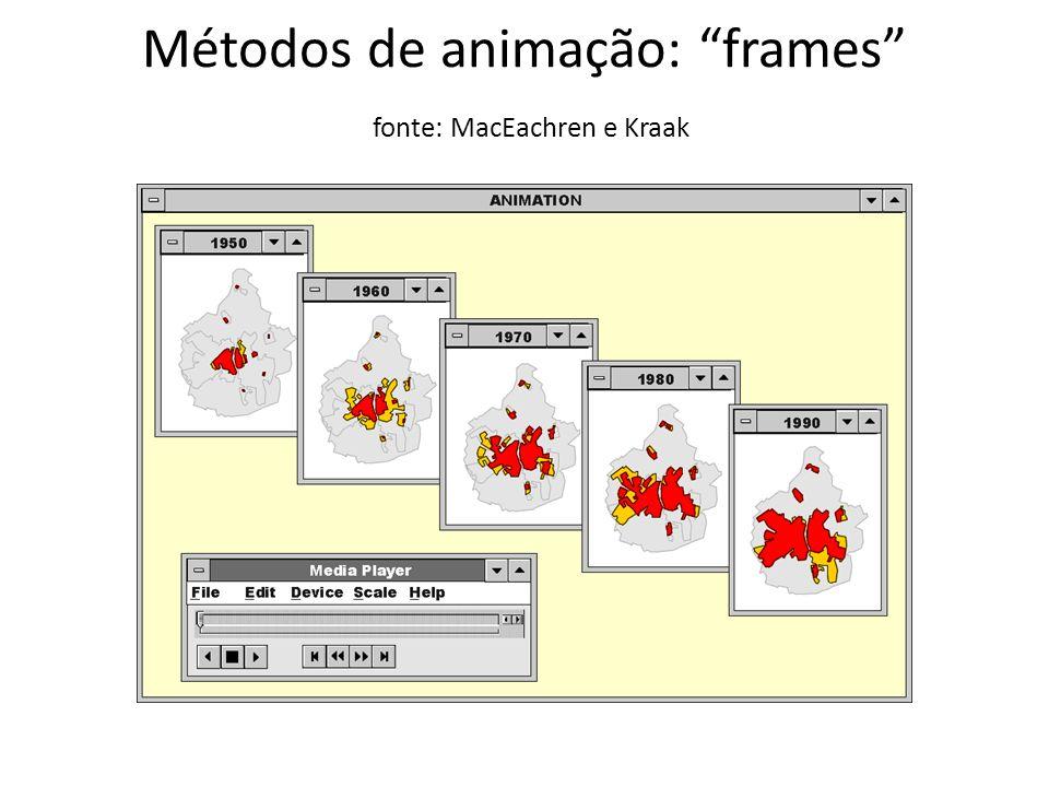 Métodos de animação: frames fonte: MacEachren e Kraak