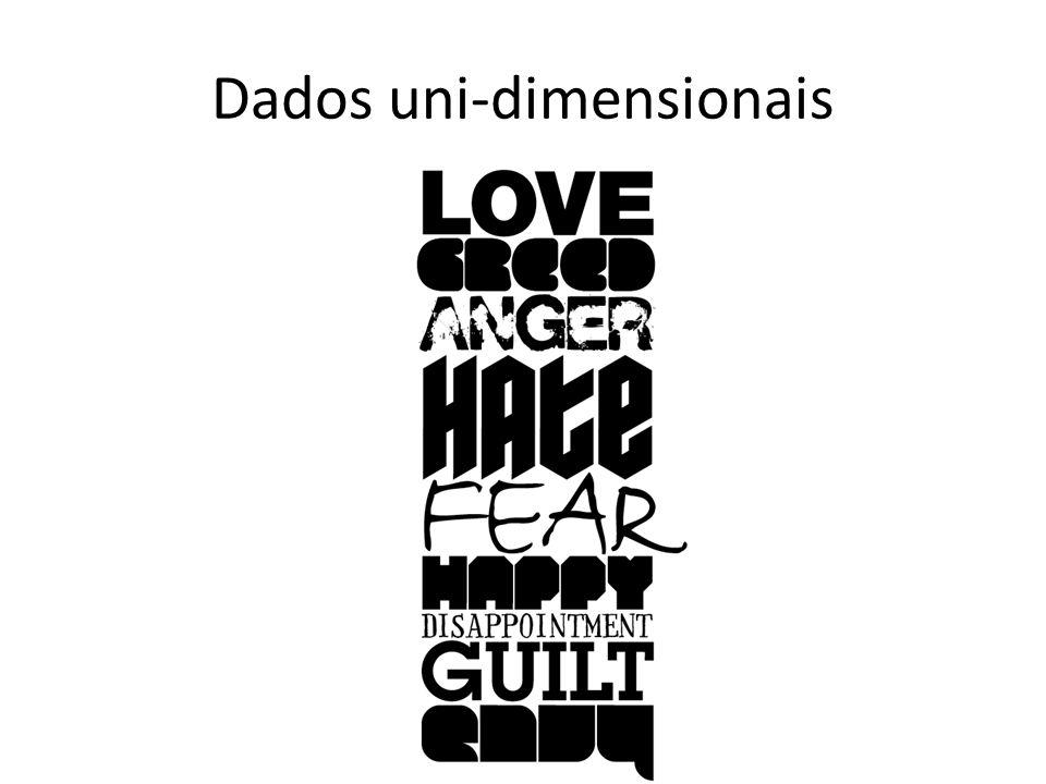 Dados uni-dimensionais