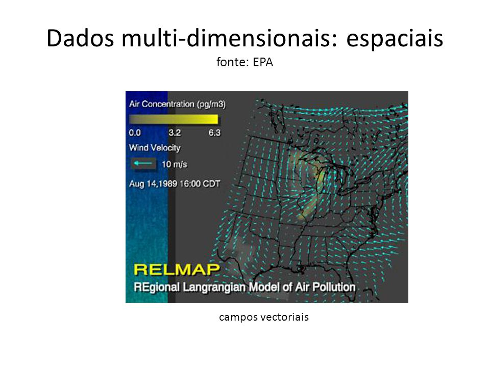 Dados multi-dimensionais: espaciais fonte: EPA campos vectoriais