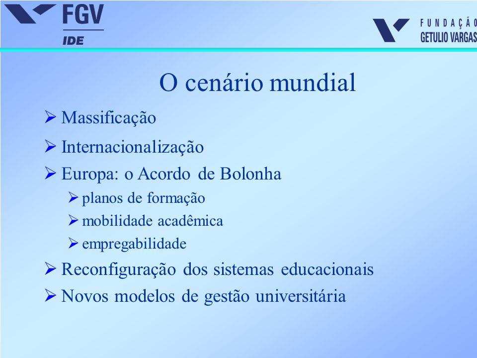 O cenário mundial  Massificação  Internacionalização  Europa: o Acordo de Bolonha  planos de formação  mobilidade acadêmica  empregabilidade  R