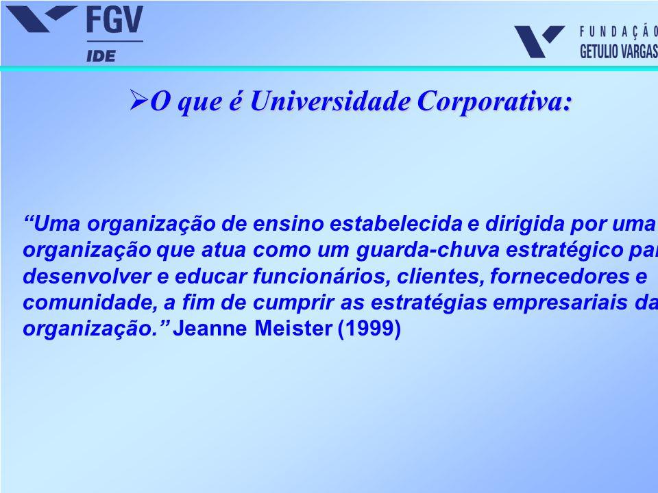 """ O que é Universidade Corporativa: """"Uma organização de ensino estabelecida e dirigida por uma organização que atua como um guarda-chuva estratégico p"""