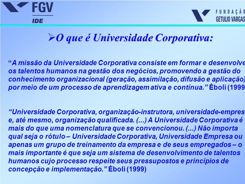 """ O que é Universidade Corporativa: """"A missão da Universidade Corporativa consiste em formar e desenvolver os talentos humanos na gestão dos negócios,"""