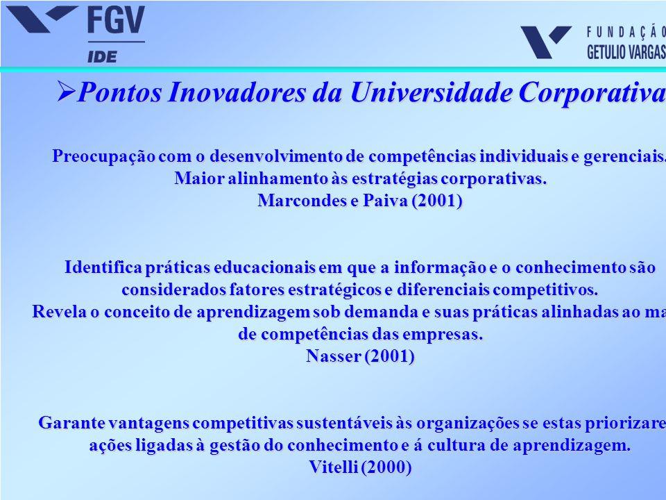 Pontos Inovadores da Universidade Corporativa Preocupação com o desenvolvimento de competências individuais e gerenciais. Maior alinhamento às estra