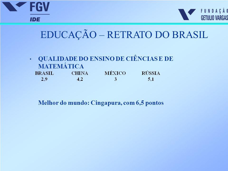 EDUCAÇÃO – RETRATO DO BRASIL QUALIDADE DO ENSINO DE CIÊNCIAS E DE MATEMÁTICA Melhor do mundo: Cingapura, com 6,5 pontos