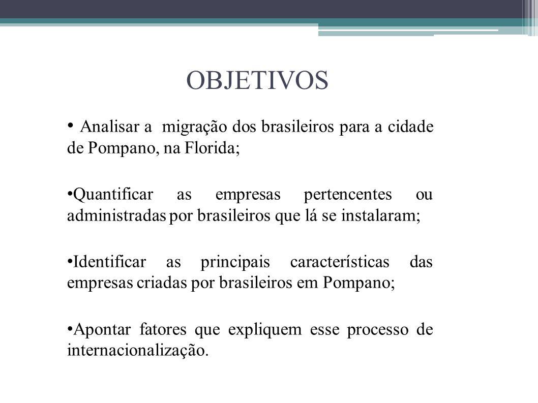 OBJETIVOS Analisar a migração dos brasileiros para a cidade de Pompano, na Florida; Quantificar as empresas pertencentes ou administradas por brasilei